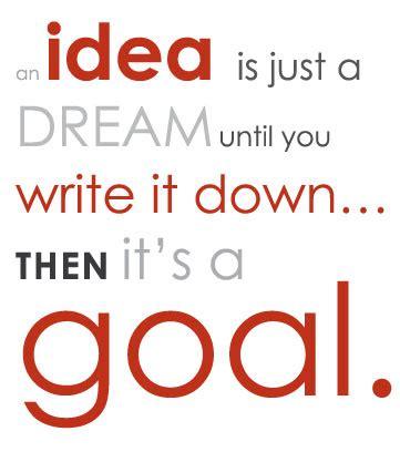 Goal Setting Setting Employee Goals Effectively