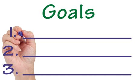 Goal Setting - Powerful Written Goals In 7 Easy Steps